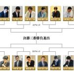 第2期叡王戦本戦トーナメントの組み合わせが決定!