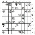 第3期叡王戦・本戦/1回戦「豊島八段、公式戦3連敗。。高見五段が2回戦へ」