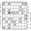 第77期A級順位戦/2回戦「三浦九段、電撃の2連勝」