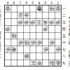 糸谷哲郎八段-今泉健司四段