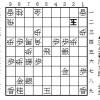 第45期棋王戦・本戦/準々決勝「羽生九段、完敗で敗退決定」